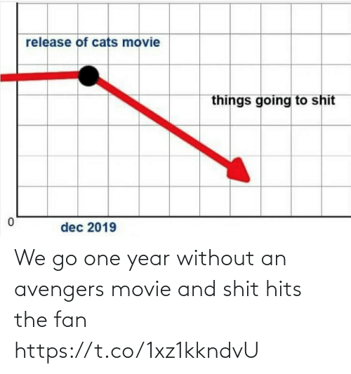 year: We go one year without an avengers movie and shit hits the fan https://t.co/1xz1kkndvU