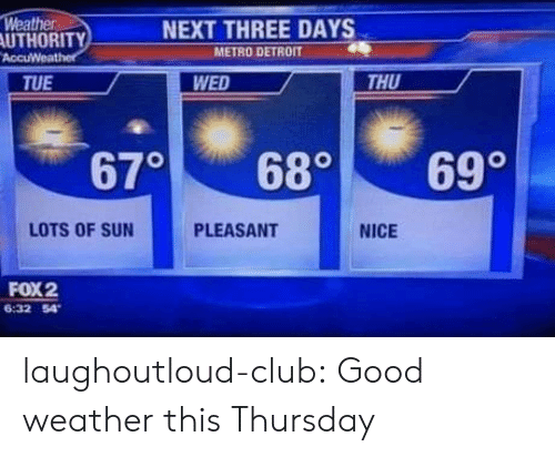 thursday: Weather  AUTHORITY  AccuWeather  NEXT THREE DAYS  METRO DETROIT  TUE  WED  THU  670  680  690  LOTS OF SUN  PLEASANT  NICE  FOX2  6:32 54 laughoutloud-club:  Good weather this Thursday