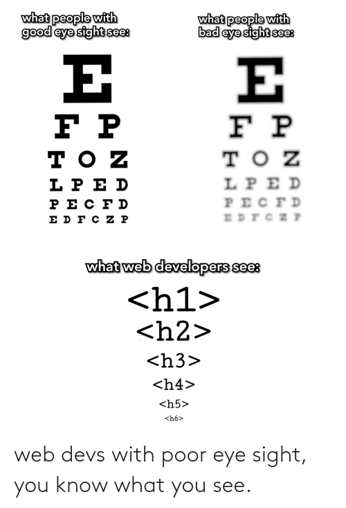 poor: web devs with poor eye sight, you know what you see.
