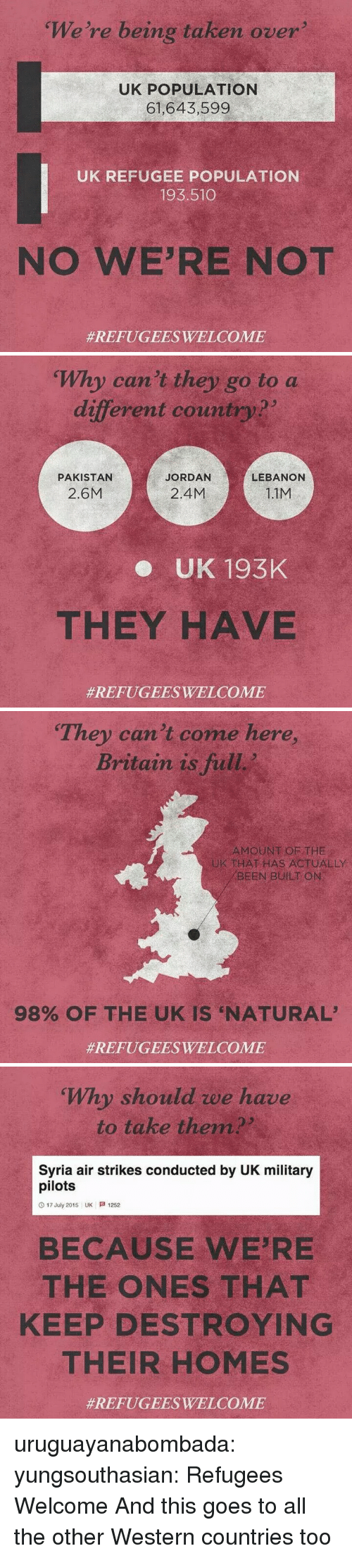 Taken, Target, and Tumblr: We're being taken over  UK POPULATION  61,643,599  UK REFUGEE POPULATION  193.510  NO WE'RE NOT  #REFUGEESWELCOME   Why can't they go to a  different country?  PAKISTAN  JORDAN  LEBANON  2.6M  2.4M  1.1M  e UK 193K  THEY HAVE  #REFUGEESWELCOME   They can't come here,  Britain is full  AMOUNT OF THE  THAT HAS ACTUALLY  BEENBUİLT ON  98% OF THE UK IS 'NATURAL'  #REFUGEESWELCOME   Why should we have  to take them  Syria air strikes conducted by UK military  pilots  O 17 July 2015 UK 1252  BECAUSE WE'RE  THE ONES THAT  KEEP DESTROYING  THEIR HOMES  uruguayanabombada: yungsouthasian: Refugees Welcome  And this goes to all the other Western countries too