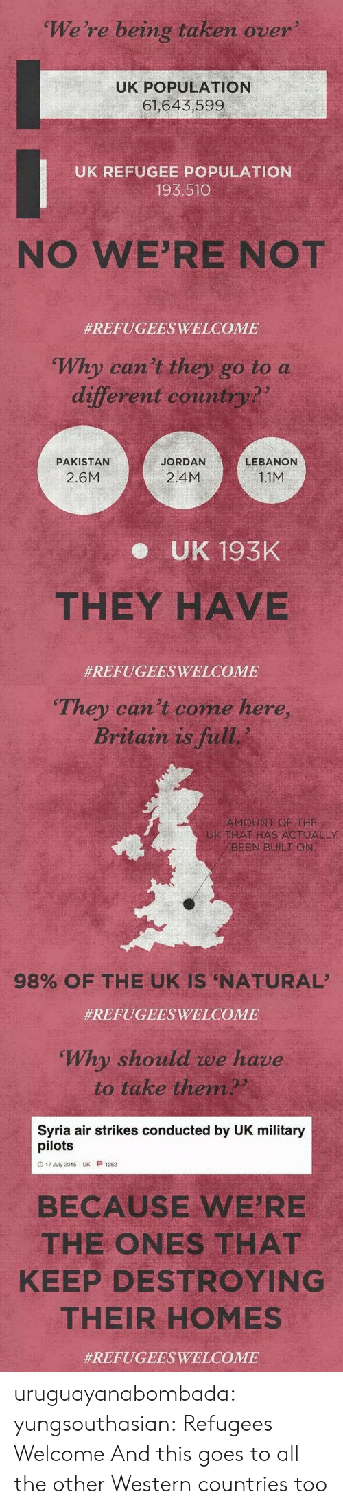 Taken, Tumblr, and Blog: We're being taken over  UK POPULATION  61,643,599  UK REFUGEE POPULATION  193.510  NO WE'RE NOT  #REFUGEESWELCOME   Why can't they go to a  different country?  PAKISTAN  JORDAN  LEBANON  2.6M  2.4M  1.1M  e UK 193K  THEY HAVE  #REFUGEESWELCOME   They can't come here,  Britain is full  AMOUNT OF THE  THAT HAS ACTUALLY  BEENBUİLT ON  98% OF THE UK IS 'NATURAL,  #REFUGEESWELCOME   Why should we have  to take them  Syria air strikes conducted by UK military  pilots  O 17 July 2015 UK 1252  BECAUSE WE'RE  THE ONES THAT  KEEP DESTROYING  THEIR HOMES  uruguayanabombada: yungsouthasian: Refugees Welcome  And this goes to all the other Western countries too