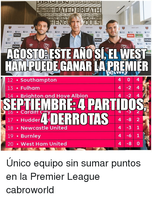 west ham: WEST HAM  WEST HAM  be  AGOSTO ESTE ANOS, WEST  HAMPUEDE GANAR LA PREMIER  12 Southampton  13 Fulham  14 Brighton and Hove Albion  4 0 4  4 2 4  4 2 4  SEPTIEMBRE: 4 PARTIDOS  16Carditt City  17 Hudder  18 Newcastle United  19 Burnley  20 West Ham United  4 -8 2  4 3 1  4-6 1  4 -8 0 Único equipo sin sumar puntos en la Premier League cabroworld