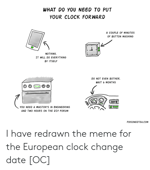 A Couple Of: WHAT DO YOU NEED TO PUT  YOUR CLOCK FORWARD  A COUPLE OF MINUTES  OF BUTTON MASHING  NOTHING  IT WILL DO EVERYTHING  BY ITSELF  DO NOT EVEN BOTHER.  WAIT 6 MONTHS  yOU NEED A MASTER'S IN ENGINEERING  AND TWO HOURS ON THE DIY FORUM  POISONEDTEA.COM I have redrawn the meme for the European clock change date [OC]