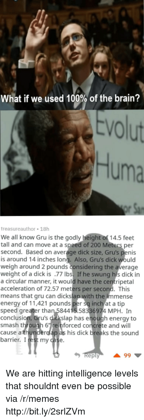 barrier: What if we used 100% of the brain?  VO  Huma  treasureauthor 18h  We all know Gru is the godly height of 14.5 feet  tall and can move at a speed of 200 Meters per  second. Based on average dick size, Gru's penis  is around 14 inches long. Also, Gru's dick would  weigh around 2 pounds considering the average  weight of a dick is .77 Ibs. If he swung his dick in  a circular manner, it would have the centripetal  acceleration of 72.57 meters per second. This  means that gru can dickslap with the immense  energy of 11,421 pounds per sq inch at a tip  speed greater than 584415.58336974 MPH. In  conclusion, Gru's dickslap has enough energy to  smash through 6einforced concrete and will  cause athunderdlap as his dick breaks the sound  barrier. I rest my case  eply We are hitting intelligence levels that shouldnt even be possible via /r/memes http://bit.ly/2srlZVm