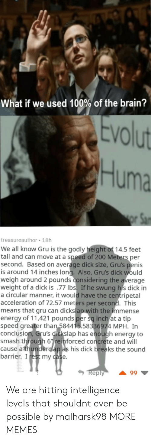 barrier: What if we used 100% of the brain?  VO  Huma  treasureauthor 18h  We all know Gru is the godly height of 14.5 feet  tall and can move at a speed of 200 Meters per  second. Based on average dick size, Gru's penis  is around 14 inches long. Also, Gru's dick would  weigh around 2 pounds considering the average  weight of a dick is .77 Ibs. If he swung his dick in  a circular manner, it would have the centripetal  acceleration of 72.57 meters per second. This  means that gru can dickslap with the immense  energy of 11,421 pounds per sq inch at a tip  speed greater than 584415.58336974 MPH. In  conclusion, Gru's dickslap has enough energy to  smash through 6einforced concrete and will  cause athunderdlap as his dick breaks the sound  barrier. I rest my case  eply We are hitting intelligence levels that shouldnt even be possible by malharsk98 MORE MEMES