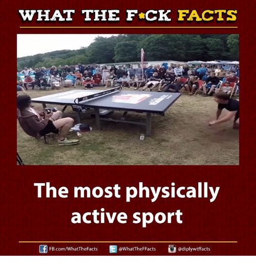 physical activity: WHAT THE FCK FACTS  The most physically  active sport  adiplywtff acts  FB.com/WhatThe Facts  WhatTheFFacts