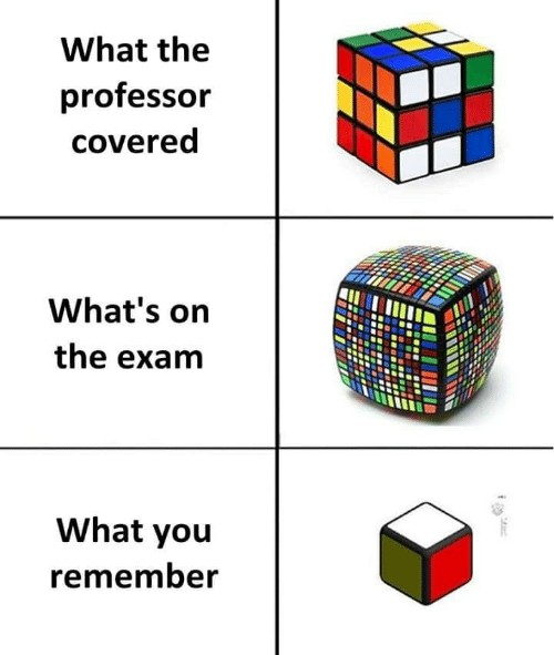 Remember, You, and What: What the  professor  covered  What's on  the exam  What you  remember