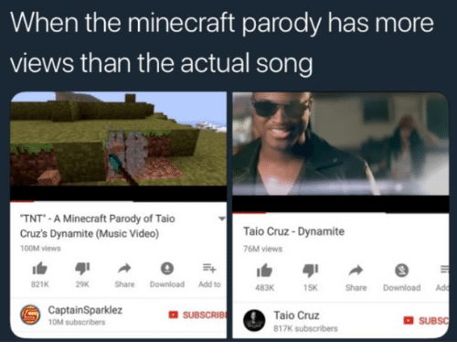 the minecraft: When the minecraft parody has more  views than the actual song  TNT-A Minecraft Parody of Taio  Cruz's Dynamite (Music Video  100M views  Taio Cruz -Dynamite  76M views  821K  Share Download Add to  483K  15K  Share Download Ad  CaptainSparklez  10M subscribers  SUBSCRIB  Taio Cruz  817K subscribers  SUBS