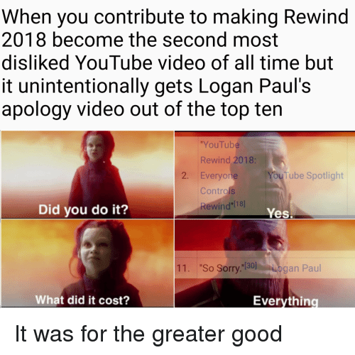 """spotlight: When you contribute to making Rewind  2018 become the second most  disliked YouTube video of all time but  it unintentionally gets Logan Paul's  apology video out of the top ten  """"YouTube  Rewind 2018:  2. Everyone  YouTube Spotlight  Controls  Did you do it?  Rewind"""" 18)  Yes.  11. """"So Sorry.""""30 ogan Paul  What did it cost?  Everything It was for the greater good"""