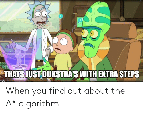 When You Find Out: When you find out about the A* algorithm