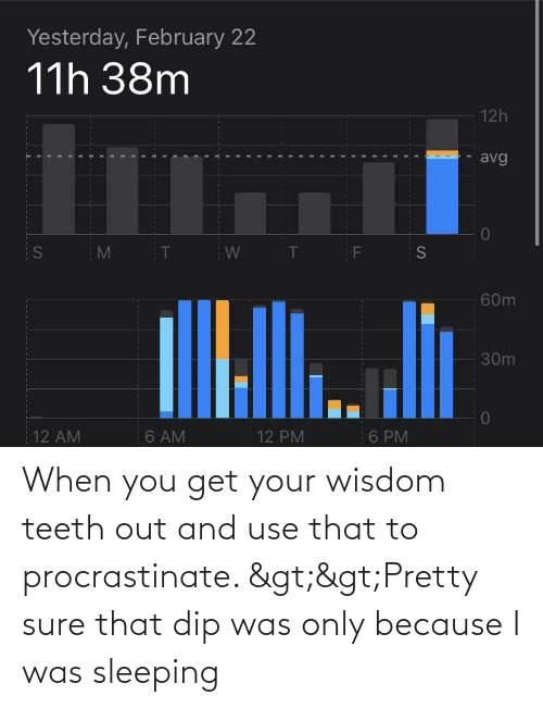 Teeth Out: When you get your wisdom teeth out and use that to procrastinate. >>Pretty sure that dip was only because I was sleeping