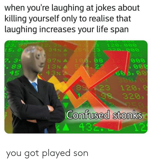 Confused, Life, and Jokes: when you're laughing at jokes about  killing yourself only to realise that  laughing increases your life span  Higmanshukhodke  12.3  34%A  89x  97%  13  43%  120 00  228988  23. 9  15.8  5.3  7.3  89  45  254, 23  129088  160.08  SA4.22  380.8  120,  89 423  98  320  Confused stonks  432.  12 you got played son