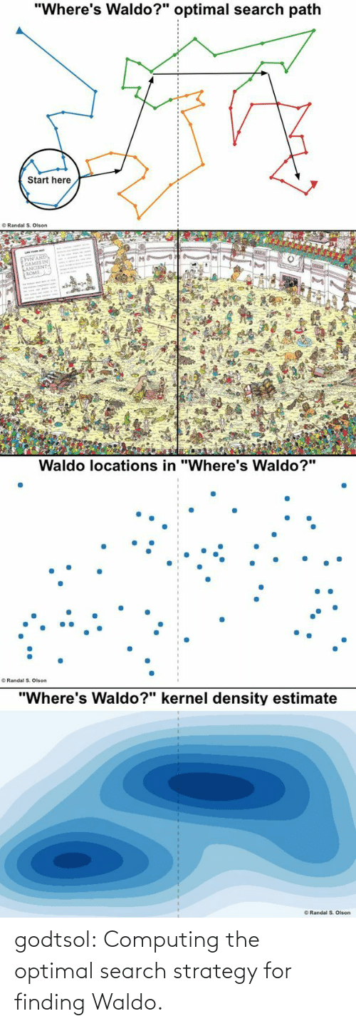 "Rome: ""Where's Waldo?"" optimal search path  Start here  O Randal S. Olson  LANCIENTS  ROME  Waldo locations in ""Where's Waldo?""  O Randal S. Olson  ""Where's Waldo?"" kernel density estimate  O Randal S. Olson godtsol: Computing the optimal search strategy for finding Waldo."