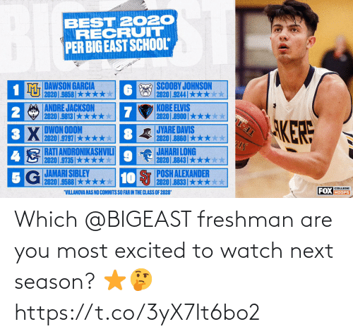 excited: Which @BIGEAST freshman are you most excited to watch next season? ⭐️🤔 https://t.co/3yX7It6bo2