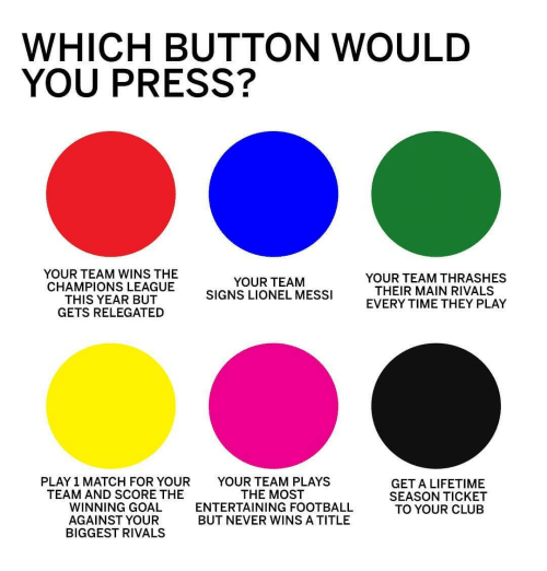 Club, Football, and Memes: WHICH BUTTON WOULD  YOU PRESS?  YOUR TEAM WINS THE  CHAMPIONS LEAGUE  THIS YEAR BUT  GETS RELEGATED  YOUR TEAM THRASHES  THEIR MAIN RIVALS  EVERY TIME THEY PLAY  YOUR TEAM  SIGNS LIONEL MESSI  PLAY 1 MATCH FOR YOUR  TEAM AND SCORE THE  WINNING GOAL  AGAINST YOUR  BIGGEST RIVALS  YOUR TEAM PLAYS  THE MOST  ENTERTAINING FOOTBALL  BUT NEVER WINS A TITLE  GET A LIFETIME  SEASON TICKET  TO YOUR CLUB