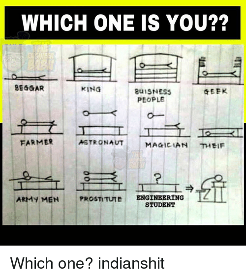 Theif: WHICH ONE IS YOU??  BEGGAR  KING  BUISNESS  GEEK  PEOPLE  FARMER  ASTRONAUT  MAGIC LAN  THEIF  ARMY MEN  PROSTITUTE  ENGINEERING  STUDENT Which one? indianshit
