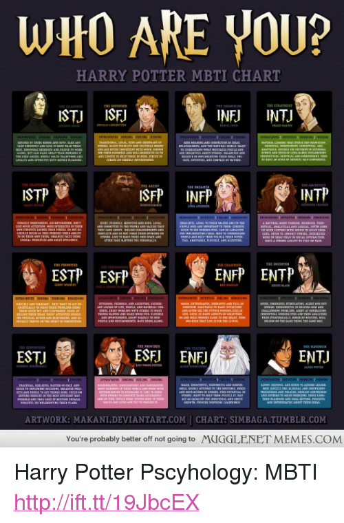"mbti: WHO ARE YOU?  HARRY POTTER MBTI CHART  THE STRATEGIS  ISTJ ISFJ  INFJ INTI  NATURE  THE ARCHT  ISTP  ISFP INFP  INTP  LELE AND  THE PROMOTE  ESTP ESFP  NP ENT  ESTJ  ENF  ENTJ  ARTWORK: MAKANI.DEVIANTART.COM CHART: SIMBAGATUMBLR.COM  You're probably better off not going to  MUGGLENET MEMES.COM <p>Harry Potter Pscyhology: MBTI <a href=""http://ift.tt/19JbcEX"">http://ift.tt/19JbcEX</a></p>"