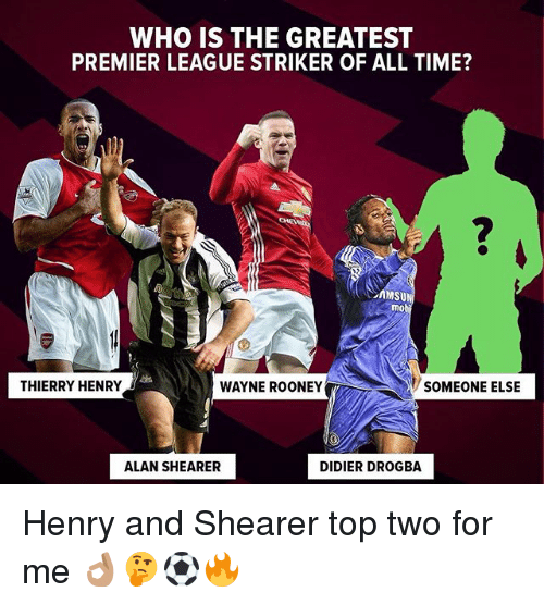 Didier Drogba: WHO IS THE GREATEST  PREMIER LEAGUE STRIKER OF ALL TIME?  2  AMSUN  mobi  THIERRY HENRY  WAYNE ROONEY  SOMEONE ELSE  ALAN SHEARER  DIDIER DROGBA Henry and Shearer top two for me 👌🏽🤔⚽️🔥
