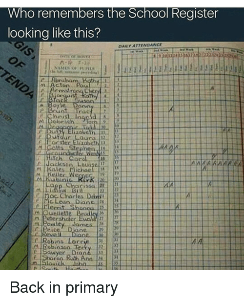 Memes, Stephen, and Kale: Who remembers the School Register  looking like this?  AILY ATTENDANC  ;st930(11gaF336> 7硨1222ezep  n-w  Fils  braham Kathy  01/Acton Fa  ic msi rcou  P.IBcunt Trac  F Christ. Ingrid  Dobrich  r l)uty Elizabeth  Dufour Lauraliz  or ster Elizabeth/D ..  tta. stephen lu  inch.  Carol  /Jackson Louisell.  m | Kales : Michael  M-Kc.iler...we  oukubinic Kirk  Charissa  rles Dektis | 12X )  e |McLean. Diane i241  rn.kJueilelte Brodled 261  elterBruellsize  m,Powley. James-  cleri cer Diane...  r Robins. Lorrie .1311  M/Robinson Te  ElSawyer Diane-1..  9 10 i-iiiiiii 20 21 2 24 25-26-27, 20 31 :2LH Back in primary