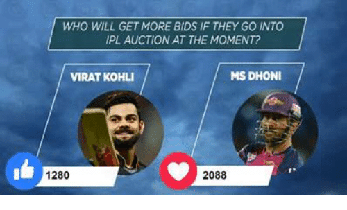 koh: WHO WILL GET MORE BIDS IF THEY GO INTO  IPL AUCTION AT THE MOMENT?  VIRAT KOHLI  MS DHONI  1280  2088