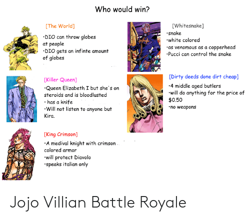 Queen Elizabeth, Queen, and Control: Who would win?  [Whitesnake]  The World]  snake  DIO can throw globes  at people  DIO gets an infinte amount  of globes  white colored  as venomous as a copperhead  Pucci can control the snake  [Dirty deeds done dirt cheap]  [Killer Queen]  4 middle aged butlers  will do anything for the price of  $0.50  Queen Elizabeth I but she's on  steroids and is bloodlusted  has a knife  Will not listen to anyone but  Kira  no weapons  [King Crimson]  A medival knight with crimson.  colored armor  will protect Diavolo  speaks italian only Jojo Villian Battle Royale