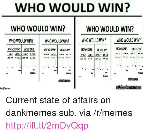 "Memes, Http, and Com: WHO WOULD WIN?  WHO WOULD WIN? WH  WOULD WIN?  WHO WOULD WIN? WHO WOULD WIN?WHO WOULD WIN? WHO WOULD WIN?  WHO WOUD? HO WOUD WAe  OHWOUD  ingfip.com <p>Current state of affairs on dankmemes sub. via /r/memes <a href=""http://ift.tt/2mDvQqp"">http://ift.tt/2mDvQqp</a></p>"