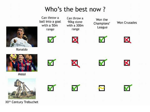 Goals, Memes, and Best: Who's the best now?  Can throw a  Can throw a  Won the  ball into a goal  90kg stone  Won Crusades  with a 50m  Champions  with a 300m  League  range  range  Ronaldo  Messi  Xilth Century Trebuchet