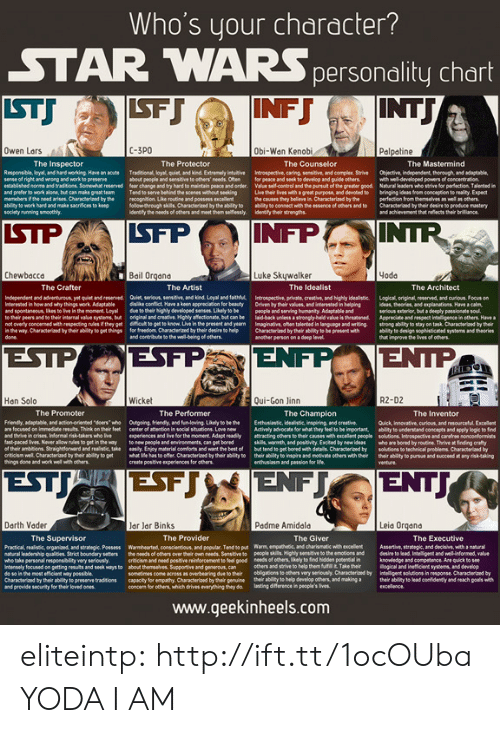 Ambitions: Who's your character?  STAR WARS personality chart  INF J  LSFJ  ISTJ  INTJ  C-3P0  Palpatine  Obi-Wan Kenobi  Owen Lars  The Inspector  The Protector  The Counselor  The Mastermind  Responsible, loyal, and hard werking Have an acutee  sense of right and wrong and work to preserve  Traditional, loyal, quiet, and kind Extremely intuiive  about people and sensitive to others' needs Often  fear change and try hard to maintain peace and order.  Tend to serve behind the scenes without seeking  recognition. Like routine and possess excellent  followthrough skils. Characterized by the ability to  identity the needs of others and meet them selfiessly.  Introspective, caring, sensitive, and comples. Strive  for peace and seek to develop and guide others  Value self-control and the pursuit of the greater good  Live their lives wth a great purpose, and devoted to  the causes they believe in Characterized by the  ability to connect with the essence of others and to  identity their strengths  Ojective, independent, thorough and adaptable,  wth wel-developed powers of concentration  Natural leaders who strive for perfection. Talented in  bringing ideas from conception to reality. Expect  perfection from themselves as well as others  Characteriaed by their desire to produce mastery  and achievement that reflects their brilliance  established norms and traditions. Somewhat reserved  and prefer to work alone, but can make great team  memebers if the need arises Characteriaed by the  ability to work hand and make sacrifices to keep  society running smoothly.  LSFP  LSTP  INFP  INTR  Bail Organa  Luke Skywalker  yoda  Chewbacca  The Crafter  The Artist  The Idealist  The Architect  Quiet, serious, sensitive, and kind. Leyal and faithful  dislike conflict. Have a keen appreciation for beauty  due to their highly developed senses. Likely to be  oniginal and creative. Highly affectionate, but can be  dficut to get to know Live in the present and yearn  for freedom Characteriae