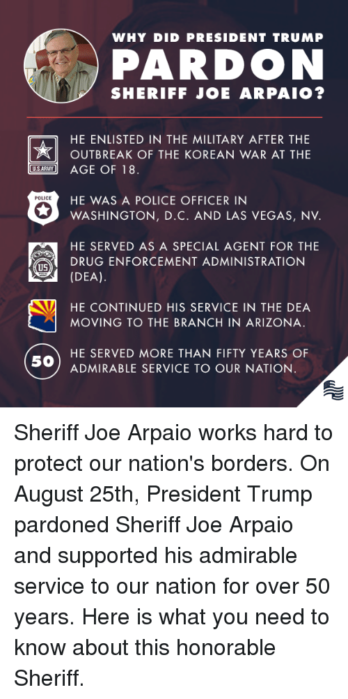 specialization: WHY DID PRESIDENT TRUMP  PARDON  SHERIFF JOE ARPAIO?  HE ENLISTED IN THE MILITARY AFTER THE  OUTBREAK OF THE KOREAN WAR AT THE  SARY AGE OF 18  HE WAS A POLICE OFFICER IN  POLICE  WASHINGTON, D.C. AND LAS VEGAS, NV.  HE SERVED AS A SPECIAL AGENT FOR THE  (DEA).  HE CONTINUED HIS SERVICE IN THE DEA  DRUG ENFORCEMENT ADMINISTRATION  US  MOVING TO THE BRANCH IN ARIZONA.  HE SERVED MORE THAN FIFTY YEARS OF  50  ADMIRABLE SERVICE TO OUR NATION Sheriff Joe Arpaio works hard to protect our nation's borders. On August 25th, President Trump pardoned Sheriff Joe Arpaio and supported his admirable service to our nation for over 50 years. Here is what you need to know about this honorable Sheriff.
