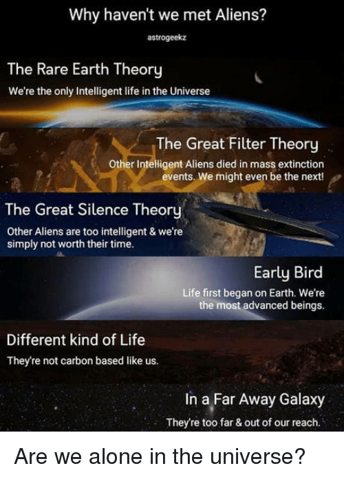 Far Out: Why haven't we met Aliens?  astrogeekaz  The Rare Earth Theory  We're the only Intelligent life in the Universe  The Great Filter Theory  Other Intelligent Aliens died in mass extinction  events. We might even be the next!  The Great Silence Theory  Other Aliens are too intelligent & we're  simply not worth their time.  Early Bird  Life first began on Earth. We're  the most advanced beings.  Different kind of Life  They're not carbon based like us.  In a Far Away Galaxy  They're too far & out of our reach. Are we alone in the universe?