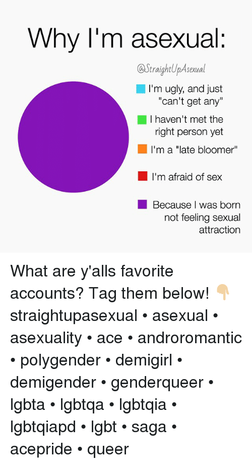 Afraid im asexual