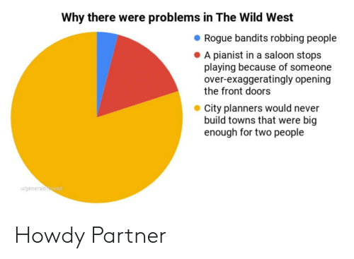 Rogue: Why there were problems in The Wild West  Rogue bandits robbing people  A pianist in a saloon stops  playing because of someone  over-exaggeratingly opening  the front doors  City planners would never  build towns that were big  enough for two people  u/generalo  ad Howdy Partner