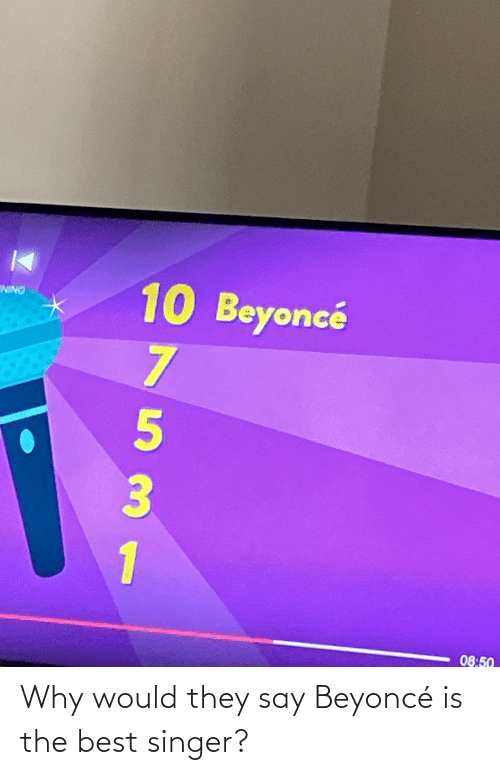 Beyonce: Why would they say Beyoncé is the best singer?