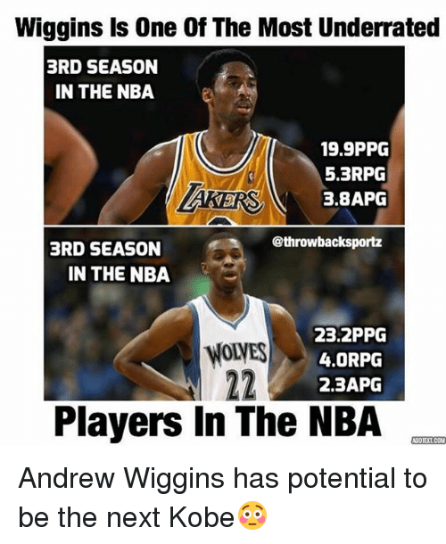 Memes, Nba, and Andrew Wiggins: Wiggins Is One Of The Most Underrated  3RD SEASON  IN THE NBA  19.9PPG  5.3RPG  3,8APG  @throwbacksportz  BRD SEASON  IN THE NBA  23.2PPG  4.0RPG  2.3APG  Players In The NBA  COOTETCOM Andrew Wiggins has potential to be the next Kobe😳