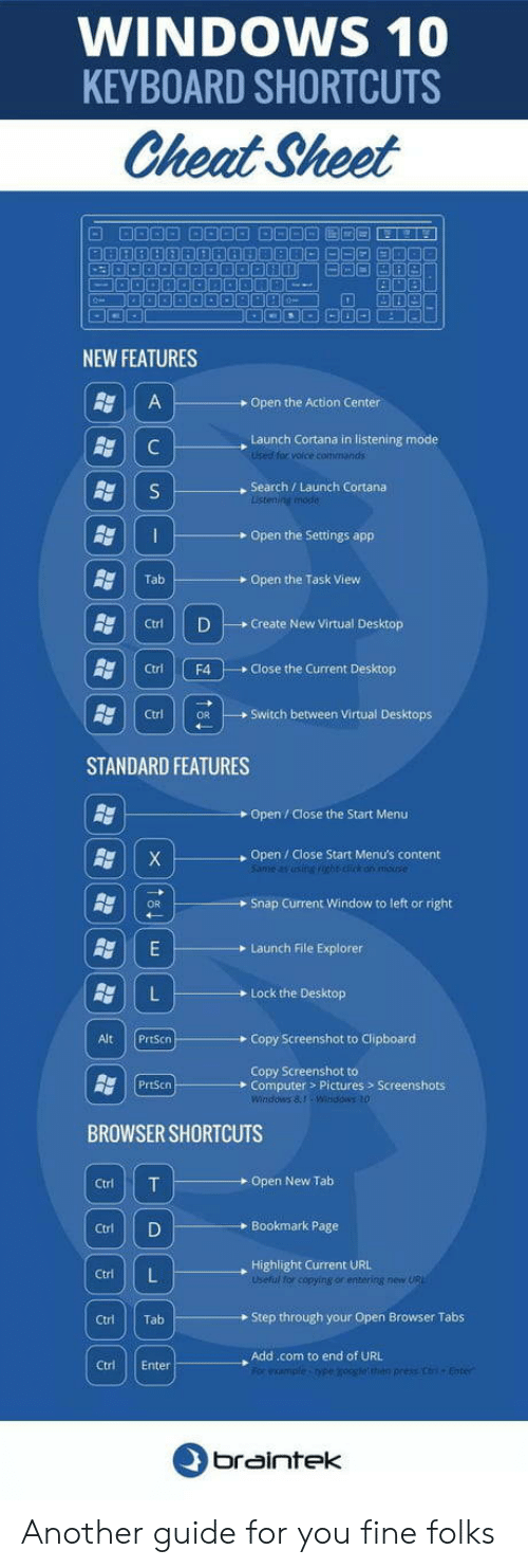 Windows, Computer, and Keyboard: WINDOWS 10  KEYBOARD SHORTCUTS  Cheat Sheet  NEW FEATURES  Open the Action Center  Launch Cortana in listening mode  Search / Launch Cortana  Open the Settings app  Open the Task View  Create New Virtual Desktop  - Close the Current Desktop  Ctrl D  Ctri F4  Ctrl OR  Switch between Virtual Desktops  STANDARD FEATURES  Open Close the Start Menu  Open / Close Start Menu's content  OR  Snap Current Window to left or right  Launch File Explorer  Lock the Desktop  Alt PrtScn  Copy Screenshot to Clipboard  Copy Screenshot to  Computer> Pictures> Screenshots  PrtScn  BROWSERSHORTCUTS  Ctrl  Open New Tab  Ctrl  Bookmark Page  Highlight Current URIL  Ctri  /for copying or entering new  Ctrl Tab  Step through your Open Browser Tabs  Add.com to end of URL  Ctri Enter  braintek Another guide for you fine folks