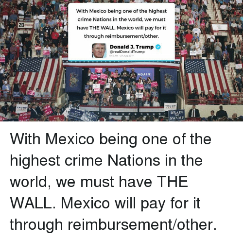 Crime, Mexico, and Trump: With Mexico being one of the highest  crime Nations in the world, we must  have THE WALL. Mexico will pay for it  through reimbursement/other  20c  Donald J. Trump 2  realDonaldTrump  44AM-27 Ag 2017  AGAIN!  WOMEN  DRAIN  o.  SWAMP With Mexico being one of the highest crime Nations in the world, we must have THE WALL. Mexico will pay for it through reimbursement/other.