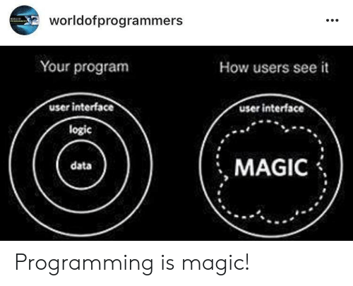 interface: worldofprogrammers  Your program  How users see it  user interface  user interface  logic  MAGIC-:  data Programming is magic!