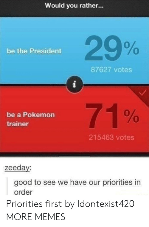 Dank, Memes, and Pokemon: Would you rather...  29%  0  be the President  87627 votes  71%  be a Pokemon  trainer  215463 votes  zeeday  good to see we have our priorities in  order Priorities first by Idontexist420 MORE MEMES