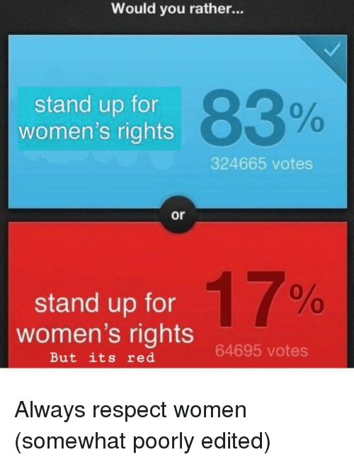 Respect, Would You Rather, and Women: Would you rather...  stand up for  women's rights  83%  0  0  324665 votes  or  stand up for  women's rights  17%  64695 votes  But its red <p>Always respect women (somewhat poorly edited)</p>