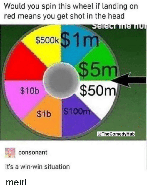 win-win-situation: Would you spin this wheel if landing on  red means you get shot in the head  $500k$1m  $5m  $50m  $10b  $1b $100  TheComedyHub  consonant  it's a win-win situation meirl