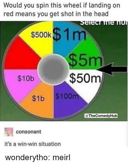 win-win-situation: Would you spin this wheel if landing on  red means you get shot in the head  $500k$1m  $5m  $50m  $10b  $1b $100  TheComedyHub  consonant  it's a win-win situation wonderytho:  meirl