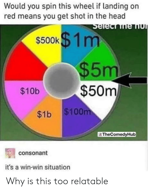 shot in the head: Would you spin this wheel if landing on  red means you get shot in the head  $500k1m  $5m  $50m  $10b  $1b $100  TheComedyHub  consonant  it's a win-win situation Why is this too relatable