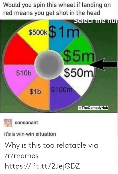 win-win-situation: Would you spin this wheel if landing on  red means you get shot in the head  s500k$1 m  $5m  $50m  $10b  $1b $100rm  TheComedyHub  consonant  it's a win-win situation Why is this too relatable via /r/memes https://ift.tt/2JejQDZ
