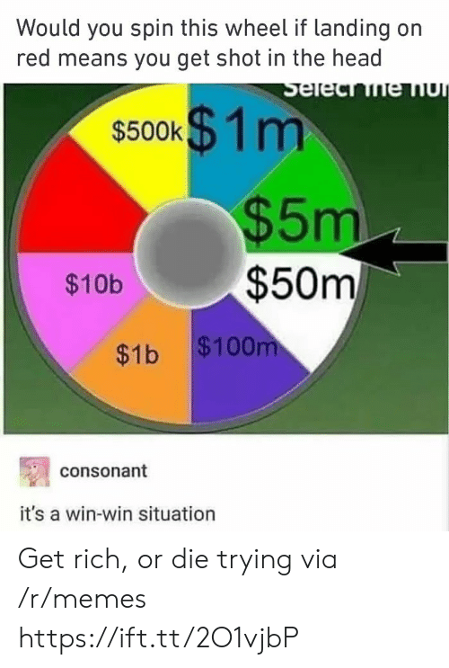 shot in the head: Would you spin this wheel if landing on  red means you get shot in the head  s500k$ 1m  $5m  $50m  $10b  $1b $100  consonant  it's a win-win situation Get rich, or die trying via /r/memes https://ift.tt/2O1vjbP