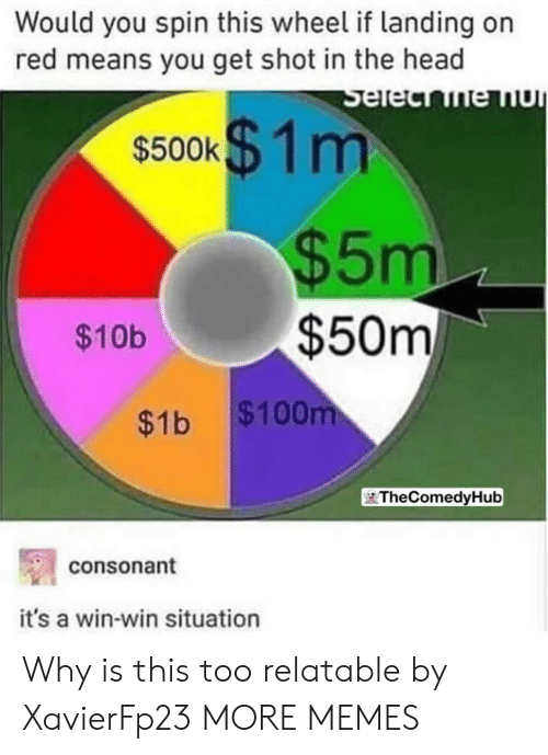 win-win-situation: Would you spin this wheel if landing on  red means you get shot in the head  s500k$1 m  $5m  $50m  $10b  $1b $100rm  TheComedyHub  consonant  it's a win-win situation Why is this too relatable by XavierFp23 MORE MEMES