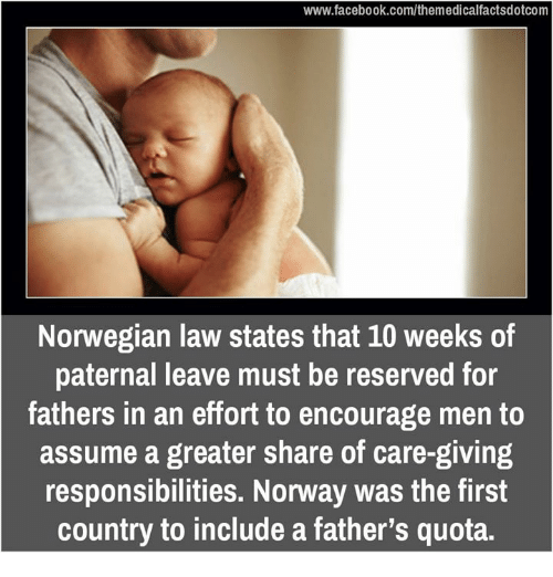 Paternity: www.facebook.com/themedicalfactsdotcom  Norwegian law states that 10 weeks of  paternal leave must be reserved for  fathers in an effort to encourage men to  assume a greater share of care-giving  responsibilities. Norway was the first  country to include a father's quota.