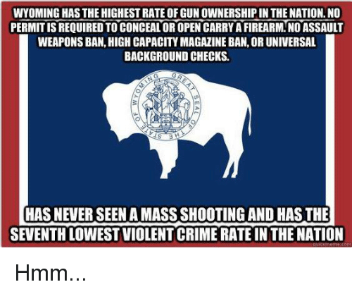 Crime, Memes, and Violent: WYOMING HASTHE HIGHEST RATE OF GUN OWNERSHIP IN THE NATION. NO  PERMIT IS REQUIRED TO CONCEAL OR OPEN CARRY A FIREARM NO ASSAULT  WEAPONS BAN, HIGH CAPACITY MAGAZINE BAN, OR UNIVERSAL  BACKGROUND CHECKS.  HAS NEVER SEEN A MASS SHOOTING AND HAS THE  SEVENTH LOWEST VIOLENT CRIME RATE IN THE NATION Hmm...