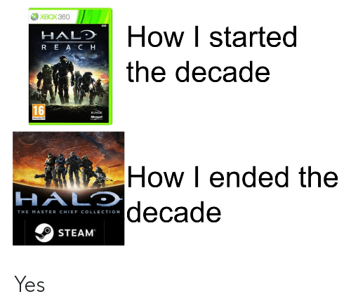Chief Collection: XBOX 360  How I started  HALD  REA C H  the decade  16  BUNGIE  Microsoft  www.pegint  How I ended the   decade  HALO  THE MASTER CHIEF COLLECTION  STEAM Yes
