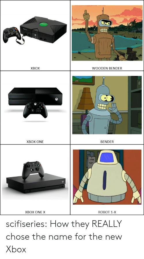 Xbox One X: XBOX  WOODEN BENDER  XBOX ONE  BENDER  XBOX ONE X  ROBOT 1-X scifiseries:  How they REALLY chose the name for the new Xbox