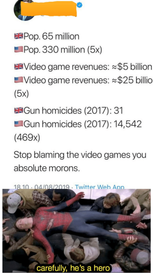 a hero: XPOP. 65 million  Pop. 330 million (5x)  Video game revenues: $5 billion  Video game revenues: $25 billio  (5x)  KĠun homicides (2017): 31  Gun homicides (2017): 14,542  (469x)  Stop blaming the video games you  absolute morons.  18 10 · 04/08/2019 · Twitter Web App.  carefully, he's a hero)